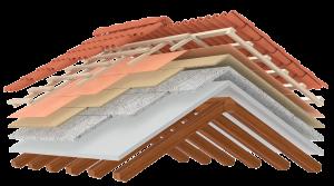 Holzbau Goetz Waermedaemmung Dach